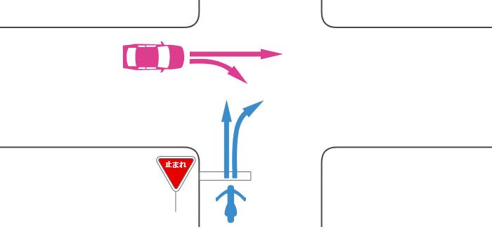 信号機のない交差点に一時停止の規制がある道路から入った単車とその左の規制がない道路から入った四輪自動車の事故