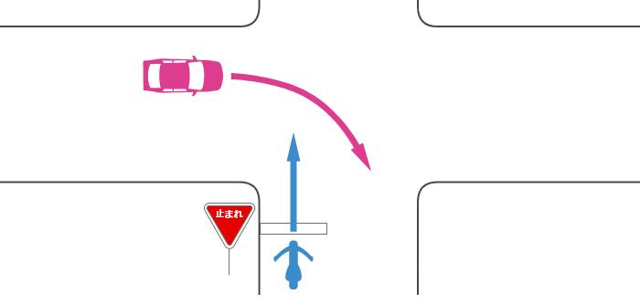 信号機のない交差点に、一時停止規制のある道路から直進進入する単車と、その左の規制のない道路から右折進入する四輪自動車の事故