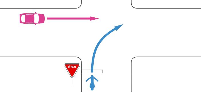 信号機のない交差点に、一時停止規制のある道路から右折進入する単車と、その左の規制のない道路から直進進入する四輪自動車の事故