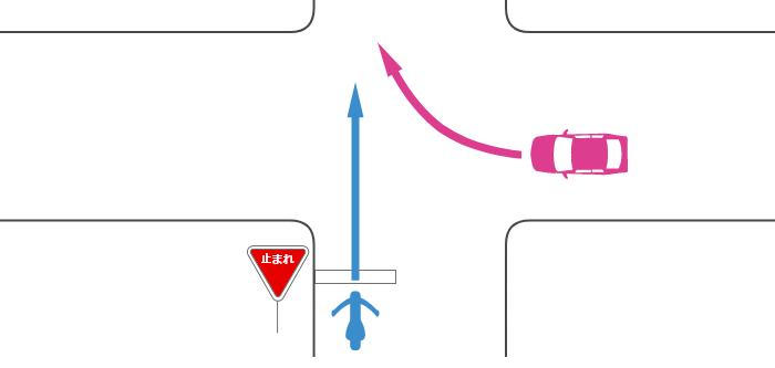 信号機のない交差点に、一時停止規制のある道路から直進進入する単車と、その右の規制のない道路から右折進入する四輪自動車の事故