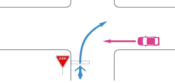 信号機のない交差点に、一時停止規制のある道路から右折進入する単車と、その右の規制のない道路から直進進入する四輪自動車の事故