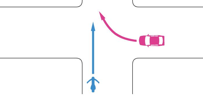 信号機のないほぼ同幅員の交差点に直進進入する単車と、その右の道路から右折進入する四輪自動車の事故