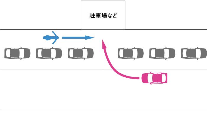 進行方向の道路が渋滞していた単車と道路外に右折して出る四輪自動車の事故