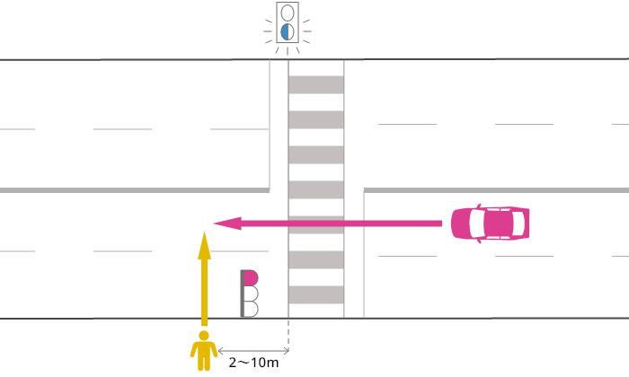 片側2車線以上の道路を車が赤信号で横断歩道を直進して2~10m過ぎた辺りで黄(青点滅)信号で道路横断中の歩行者に被害を負わせた事故
