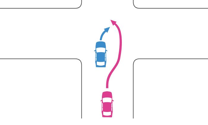 追い越し禁止の交差点の右折車を後続車が中央線を越えて追い越した事故
