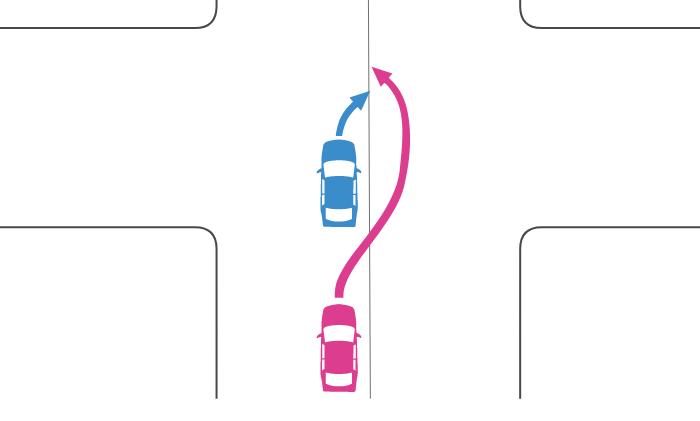 追い越し禁止でない交差点で右折車があらかじめ道路中央に寄った上で右折をしているときに、後続車が中央線を越えて追い越した事故
