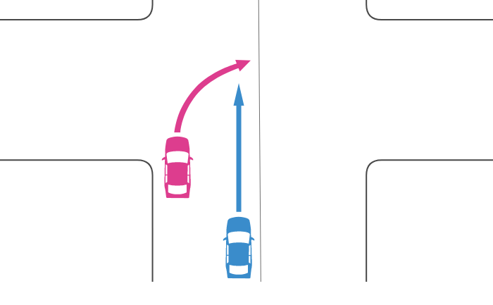 交差点で車が道路中央を越えずに右折車を追い越したときの事故