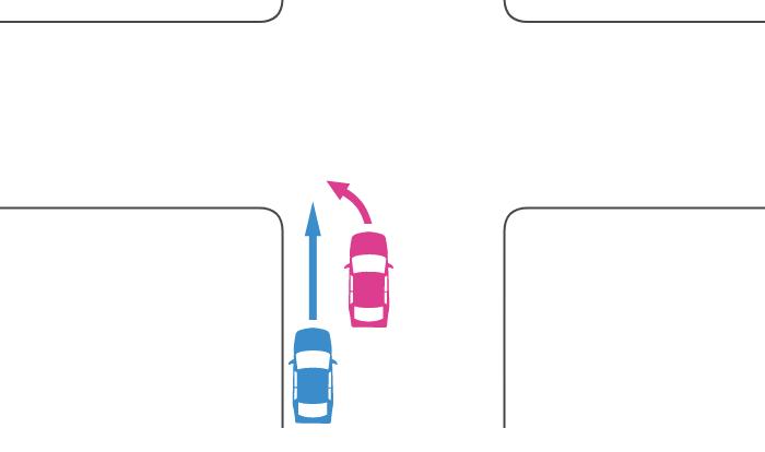 交差点で左端に寄らずに左折した車と後続する車の事故