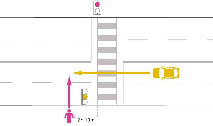 片側2車線以上の道路を車が黄信号で横断歩道を直進して2~10m過ぎた辺りで赤信号で道路横断中の歩行者に被害を負わせた事故