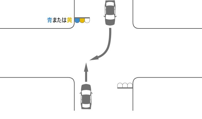 青または黄信号で交差点を直進する車と対向右折車の事故