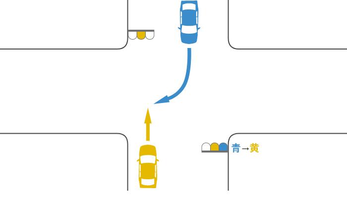 黄信号で交差点を直進する車と青信号で交差点に入って黄信号で右折する対向車の事故