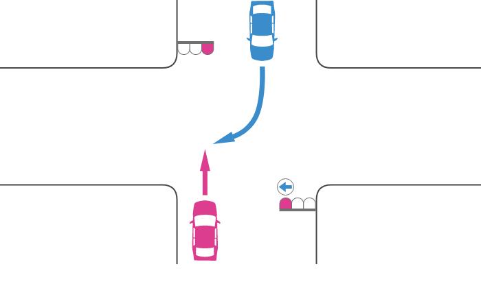 交差点を赤信号で直進する車と右の青矢印で右折する対向車の事故