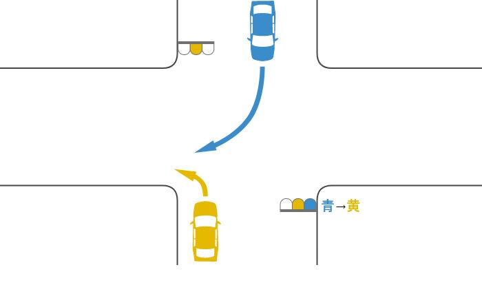 黄信号で交差点を左折する車と青信号で交差点に入って黄信号で右折する対向車の事故