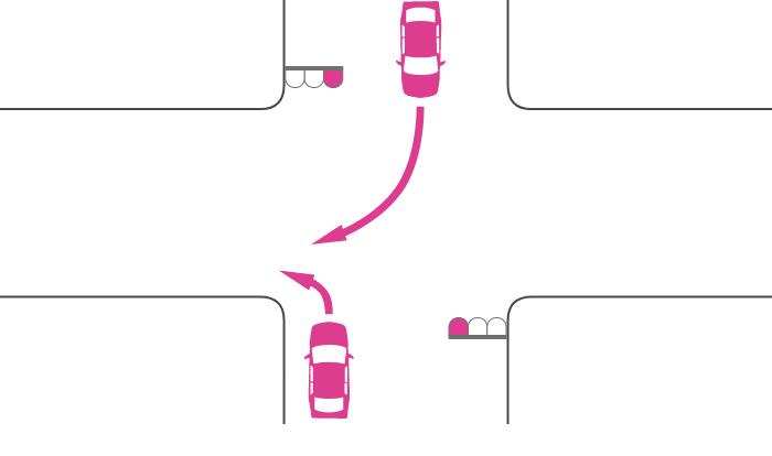 ともに赤信号で交差点を左折する車と右折する対向車の事故