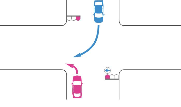 交差点を赤信号で左折する車と右の青矢印で右折する対向車の事故