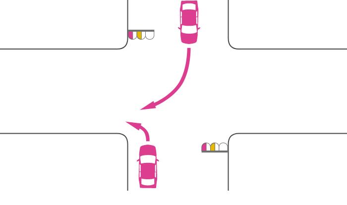 ともに赤点滅または黄点滅信号で交差点を左折する車と右折する対向車の事故
