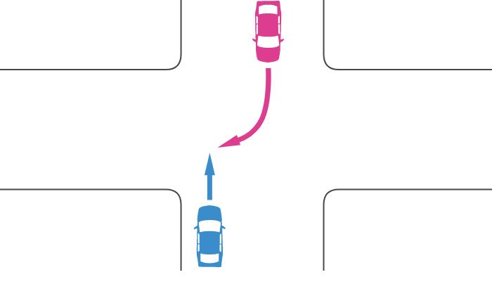 信号機の無い交差点の直進車と対向右折車の事故