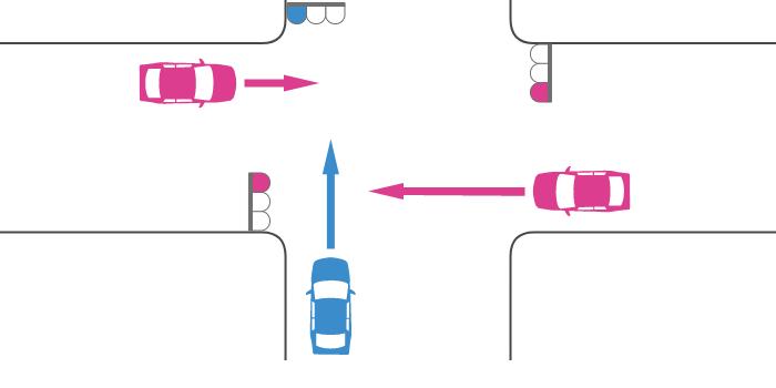 交差点に青信号で入った車と赤信号で入った車の出合い頭の事故