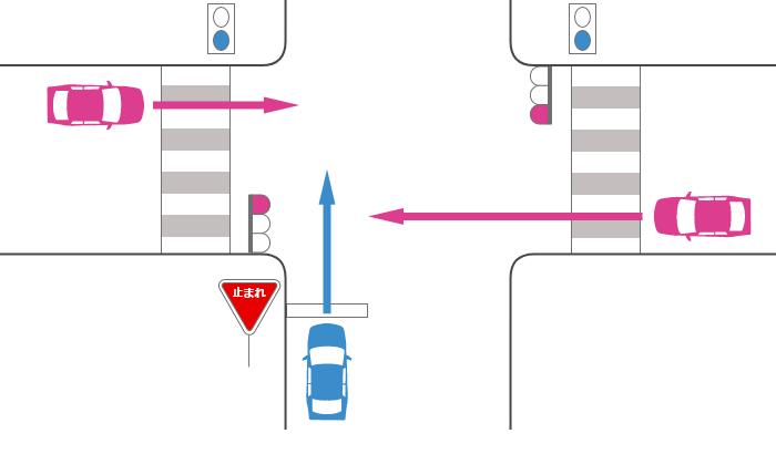交差点に赤信号で入った車と押しボタン歩行者用信号が青で入った車の出合い頭の事故