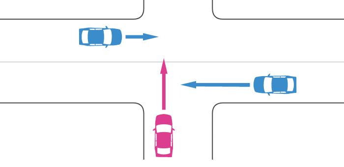 優先道路を直進する車と非優先道路を直進する車の出合い頭の事故