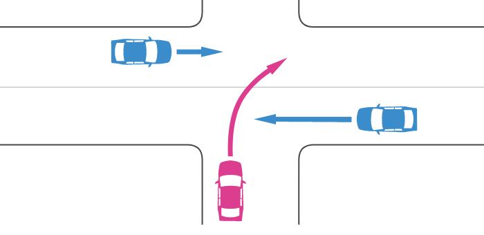 信号機のない十字路交差点の優先道路を直進する車と非優先道路から右折する車の出合い頭の事故