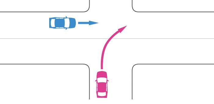 信号機のない十字路の非優先道路からの右折車とその左の優先道路からの直進車との出合い頭の事故