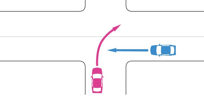 信号機のない十字路の非優先道路からの右折車とその右の優先道路からの直進車との出合い頭の事故