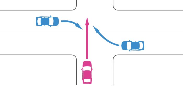 優先道路から右折する車と非優先道路を直進する車の出合い頭の事故
