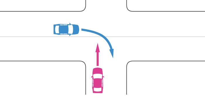 非優先道路を直進する車の左の優先道路から右折車が十字路に入ったときの事故