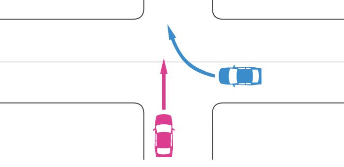 非優先道路を直進する車の右の優先道路から右折車が十字路に入ったときの事故