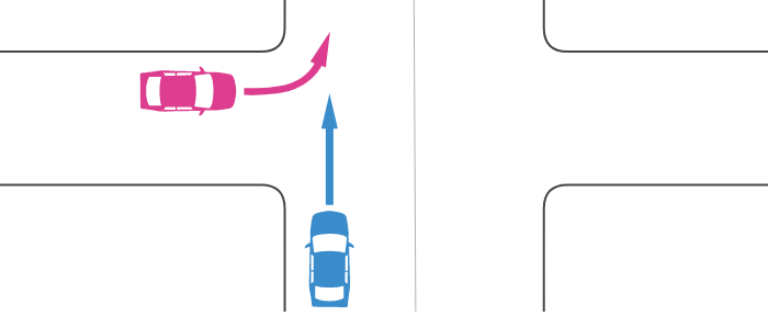 信号機のない十字路交差点の優先道路を直進する車と非優先道路から左折する車の事故