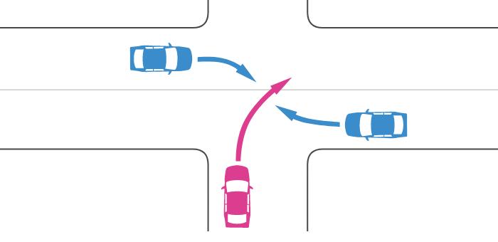 一方が優先道路の十字路で信号機のない交差点の右折車同士の事故