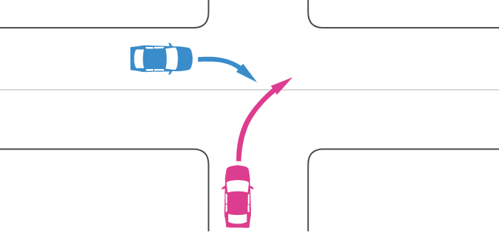 信号機のない十字路交差点に非優先道路から右折した車とその左の優先道路から右折した車の事故