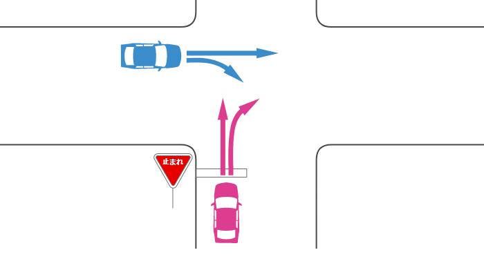 信号機のない十字路に一時停止の規制がある道路から入った車と規制がない道路から入った車の事故