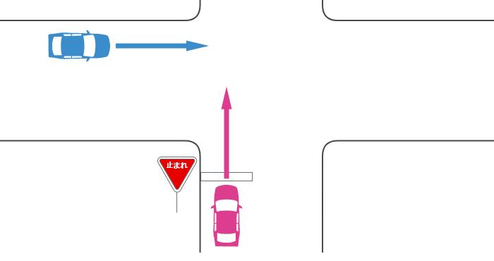 信号機のない十字路で一時停止の規制がある道路から直進する車とその左の規制がない道路から直進する車の事故