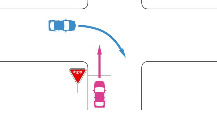 信号機のない十字路で一時停止の規制がある道路から直進する車とその左の規制がない道路から右折する車の事故