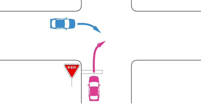 信号機のない十字路で一時停止の規制がある道路から右折する車とその左の規制がない道路から右折する車の事故