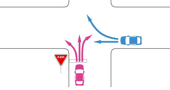 信号機のない十字路に一時停止の規制がある道路から入った車とその右の規制がない道路から入った車の事故