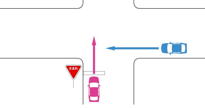 信号機のない十字路で一時停止の規制がある道路から直進する車とその右の規制がない道路から直進する車の事故
