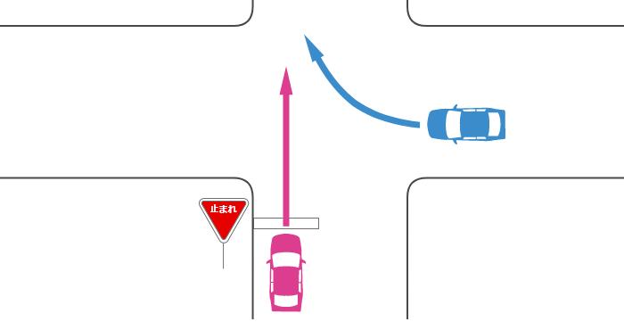 信号機のない十字路で一時停止の規制がある道路から直進する車とその右の規制がない道路から右折する車の事故