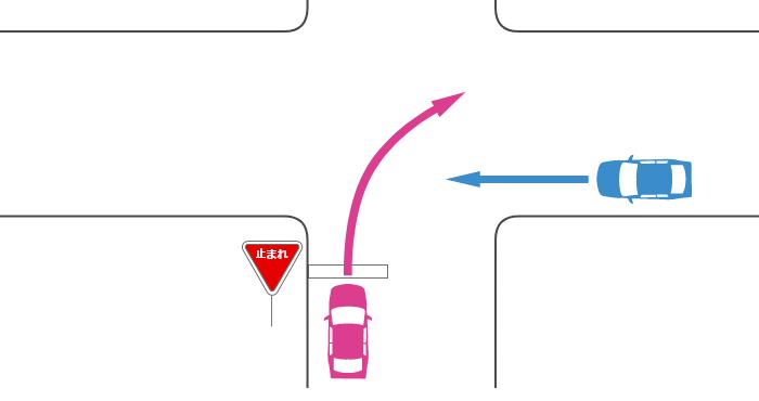 信号機のない十字路で一時停止の規制がある道路から右折する車とその右の規制がない道路から直進する車の事故