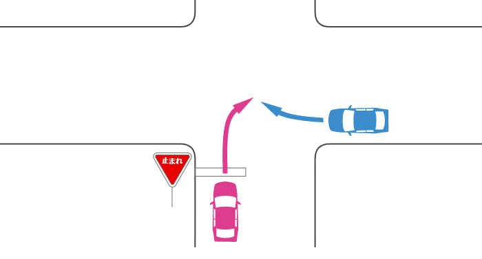 信号機のない十字路で一時停止の規制がある道路から右折する車とその右の規制がない道路から右折する車の事故