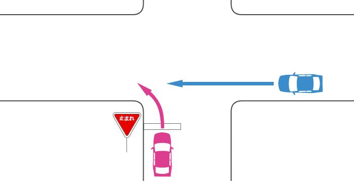 信号機のない十字路で一時停止の規制がある道路から左折する車とその右の規制がない道路から直進する車の事故