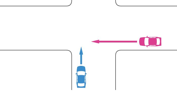 信号機のないほぼ同幅員の十字路に左方道路から直進してきた車と右方道路から直進してきた車の事故