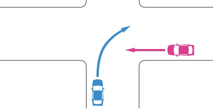 信号機のないほぼ同幅員の十字路に左方道路から右折してきた車と右方道路から直進してきた車の事故