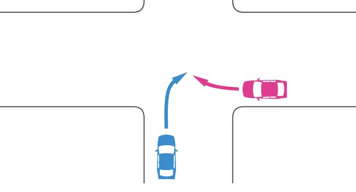 信号機のないほぼ同幅員の十字路に左方道路から右折してきた車と右方道路から右折してきた車の事故