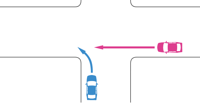 信号機のないほぼ同幅員の十字路に左方道路から左折してきた車と右方道路から直進してきた車の事故