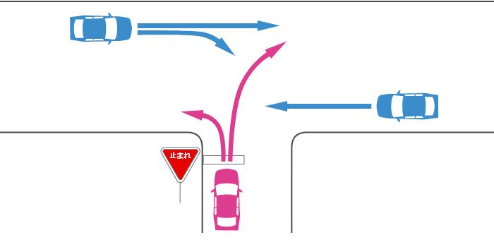 信号機のない丁字路交差点に一時停止規制のある道路と規制のない道路から入ってきた車同士の事故
