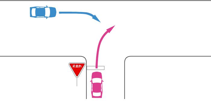 信号機のない丁字路交差点で一時停止規制のある道路から右折する車と規制のない道路から右折する車の事故