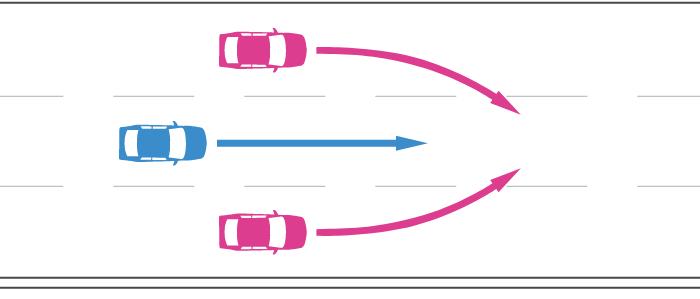 高速道路で追越車線以外の車線へ車線変更する車と後続の直進車の事故